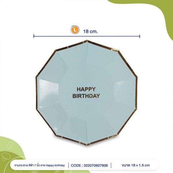 จานกระดาษ-ลาย-Happy-birthdayปก