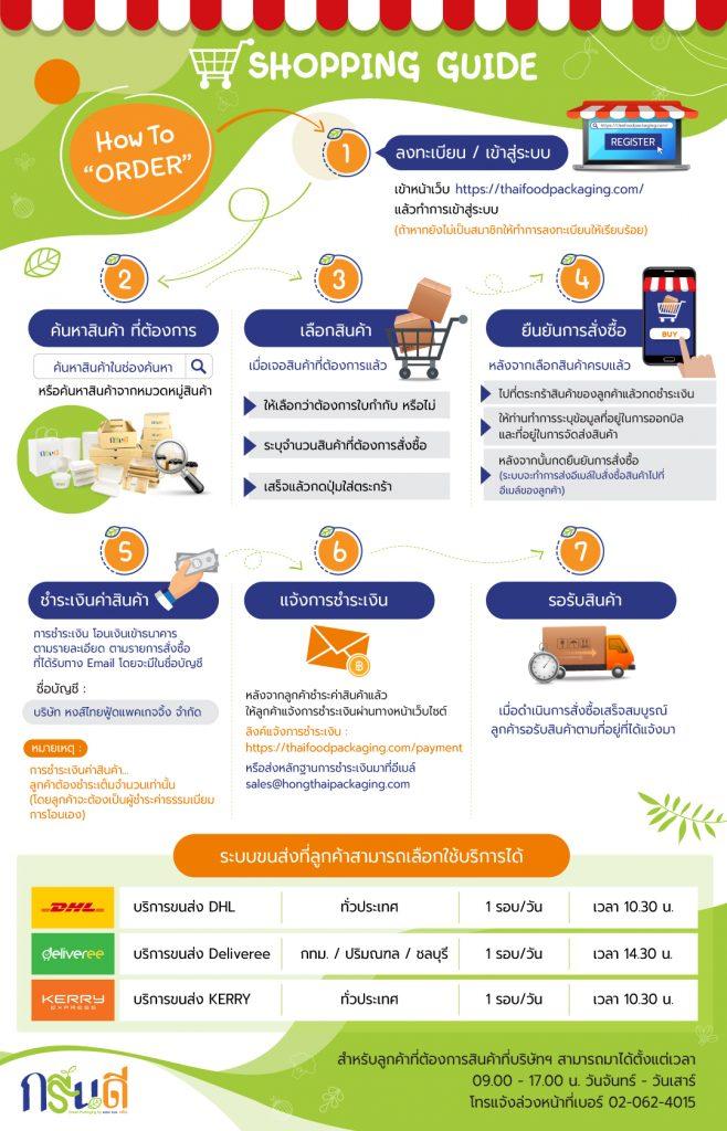การสั่งซื้อสินค้า How to oreder